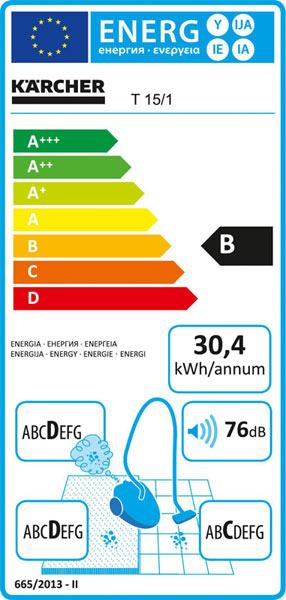 Класс энергоэфективности