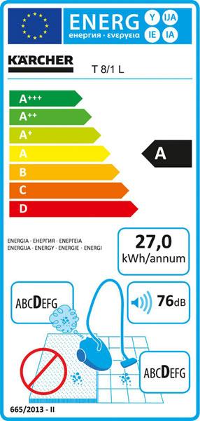 Класс энергоэффективности